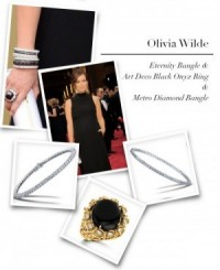 Jewellery on Red Carpet