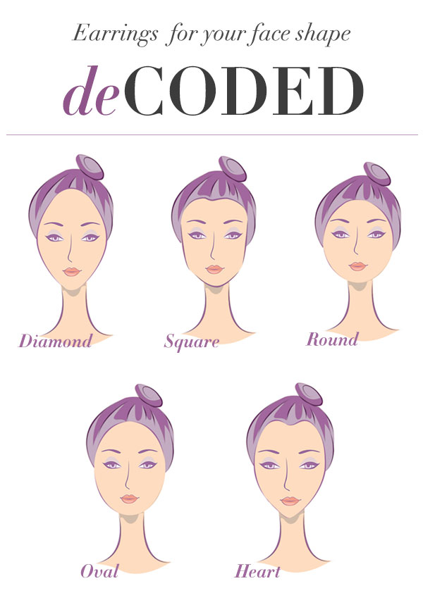 Earrings according to your Face Shape