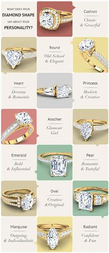 Diamond Shape & Personality